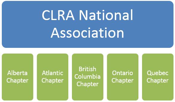 clra_org
